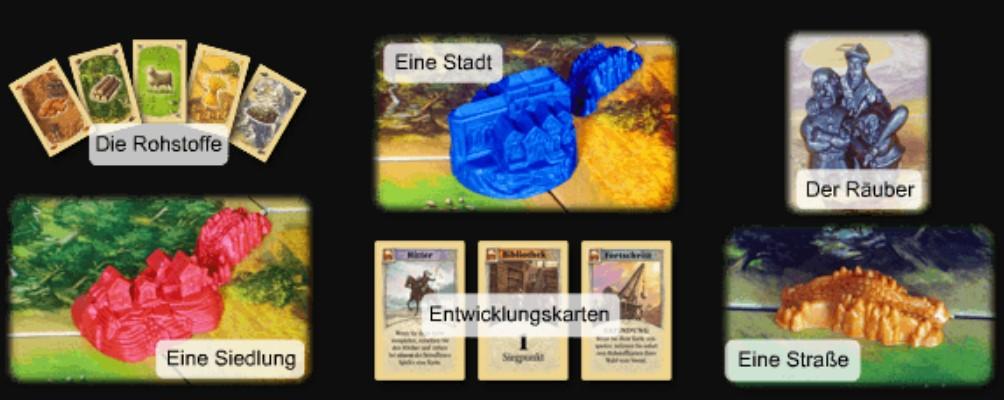 Spielmaterial Siedler von Catan